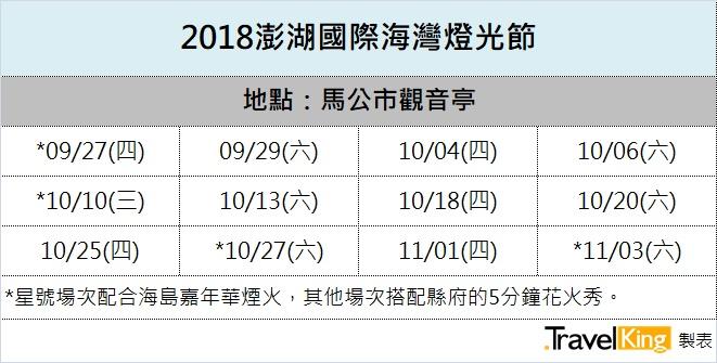 2018澎湖國際海灣燈光節資訊
