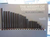 各國人民每人每年食用巧克力的重量<br/> 攝影:黃儒永